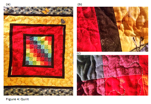numbers numbering figures academic writing quilt