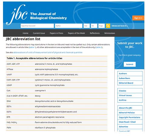 acronyms summary unexplained academic writing jbc